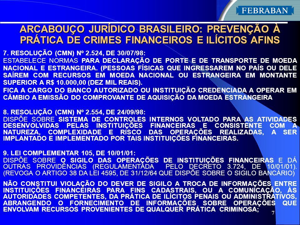 ARCABOUÇO JURÍDICO BRASILEIRO: PREVENÇÃO À PRÁTICA DE CRIMES FINANCEIROS E ILÍCITOS AFINS