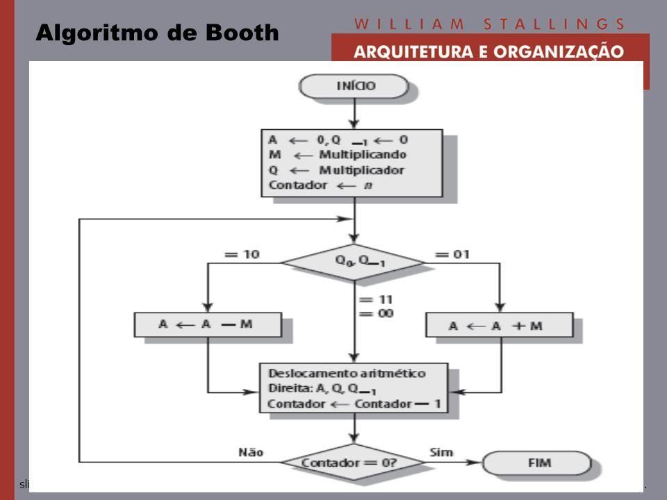 Algoritmo de Booth