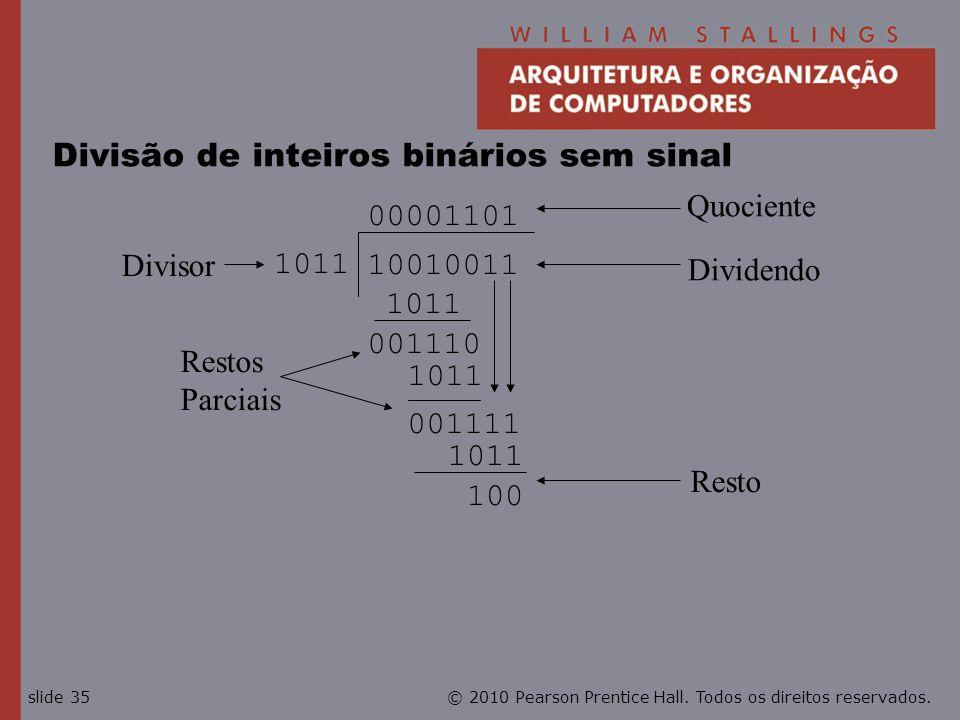 Divisão de inteiros binários sem sinal