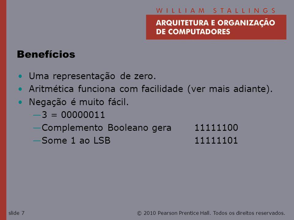 Benefícios Uma representação de zero.