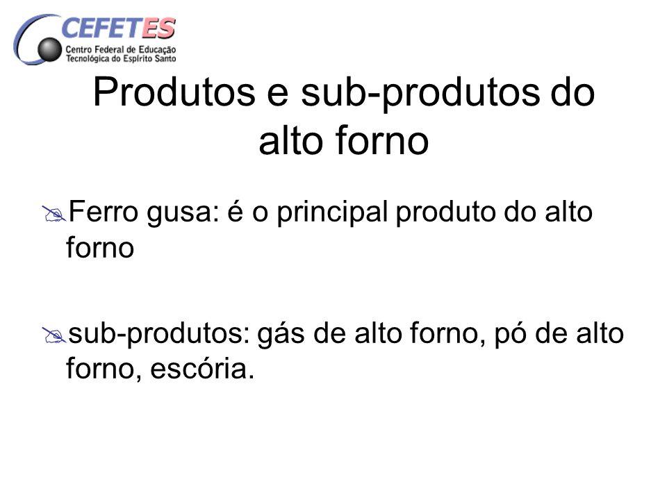 Produtos e sub-produtos do alto forno