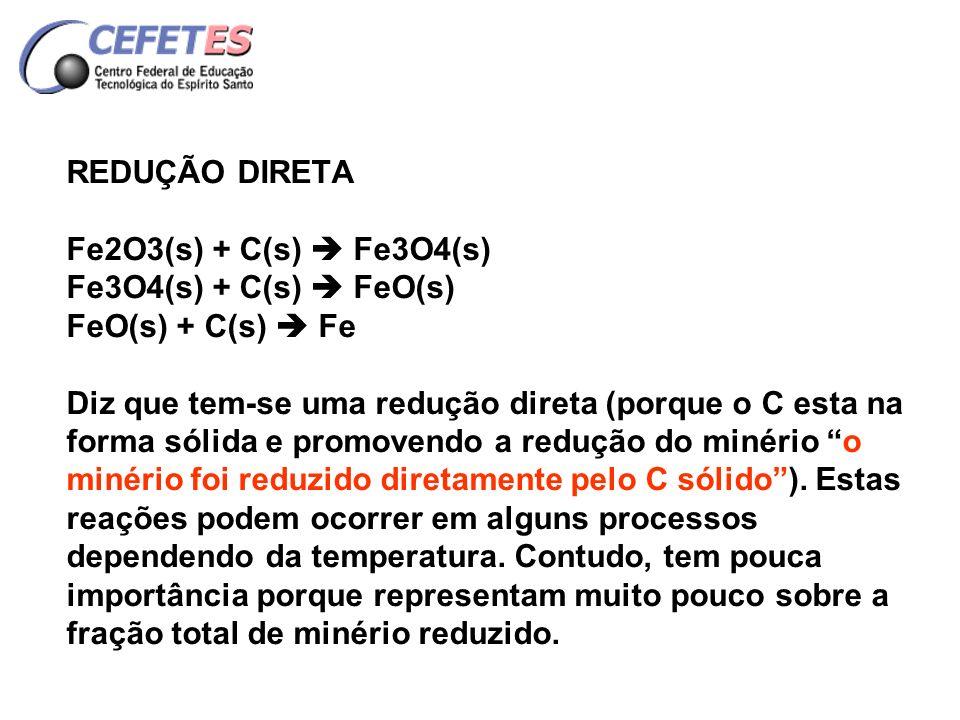 REDUÇÃO DIRETA Fe2O3(s) + C(s)  Fe3O4(s) Fe3O4(s) + C(s)  FeO(s) FeO(s) + C(s)  Fe Diz que tem-se uma redução direta (porque o C esta na forma sólida e promovendo a redução do minério o minério foi reduzido diretamente pelo C sólido ).
