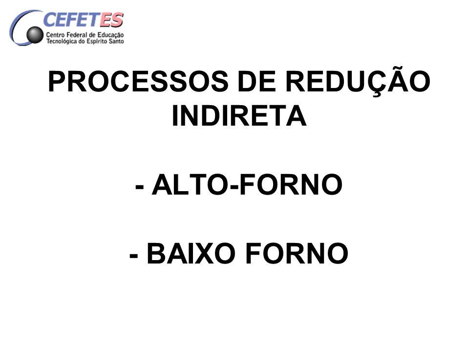 PROCESSOS DE REDUÇÃO INDIRETA - ALTO-FORNO - BAIXO FORNO
