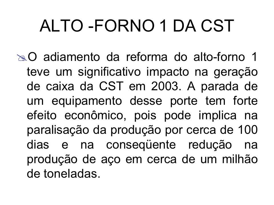 ALTO -FORNO 1 DA CST