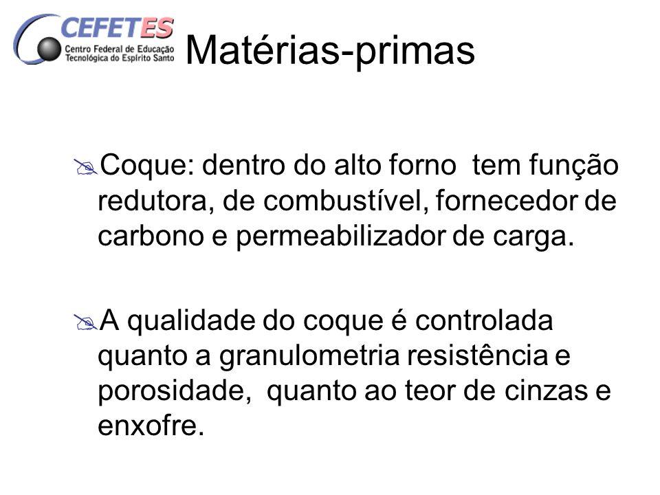 Matérias-primas Coque: dentro do alto forno tem função redutora, de combustível, fornecedor de carbono e permeabilizador de carga.