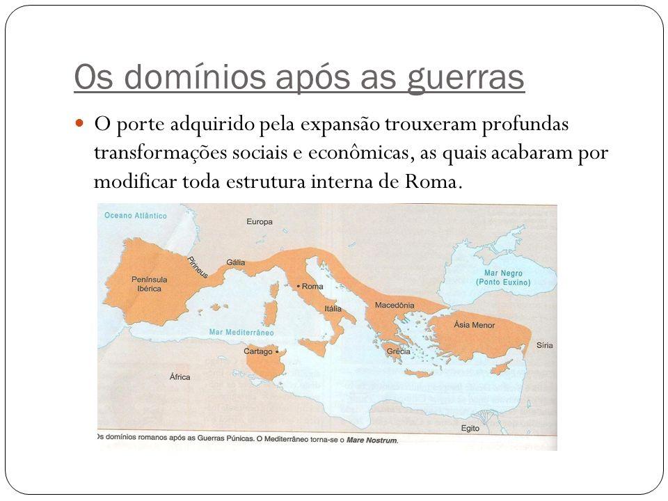 Os domínios após as guerras