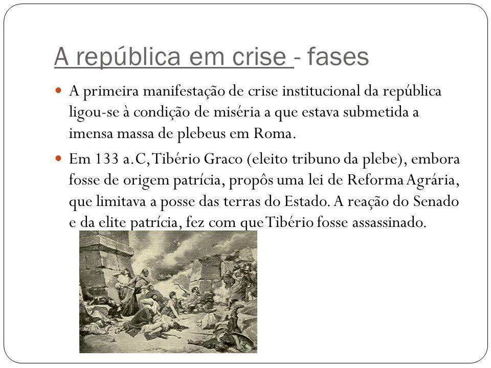 A república em crise - fases