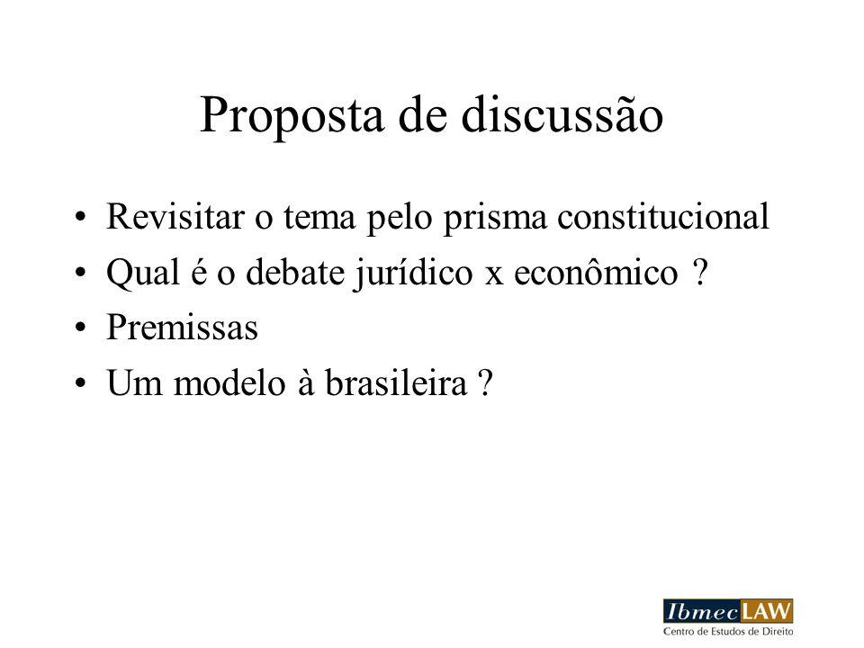 Proposta de discussão Revisitar o tema pelo prisma constitucional