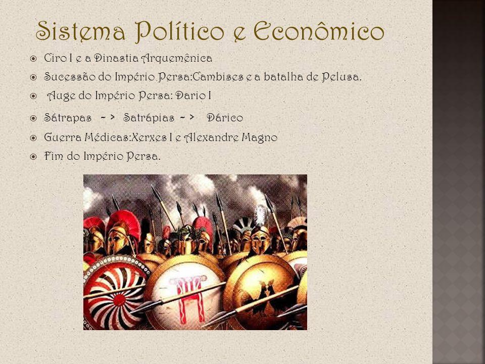 Sistema Político e Econômico