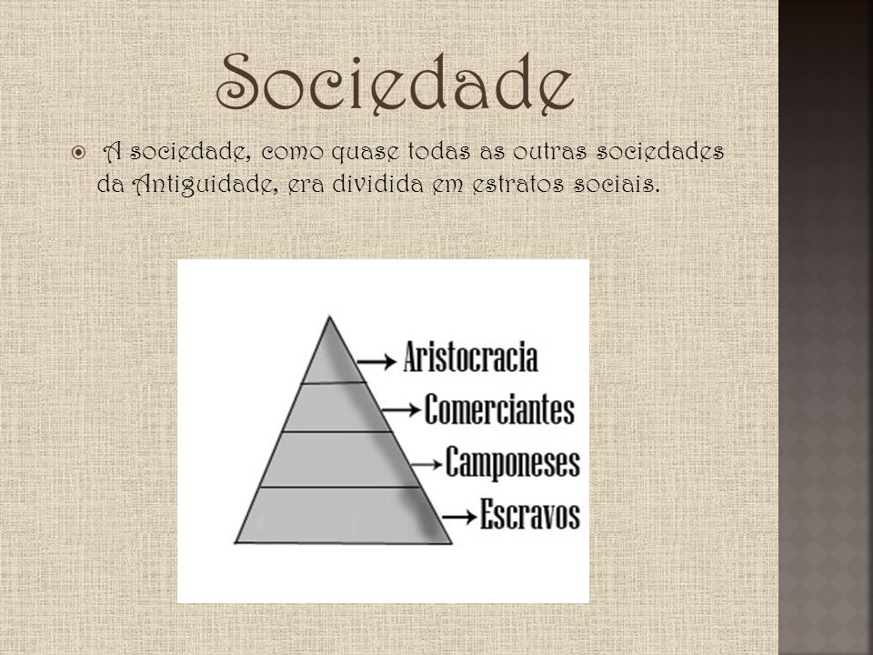 Sociedade A sociedade, como quase todas as outras sociedades da Antiguidade, era dividida em estratos sociais.
