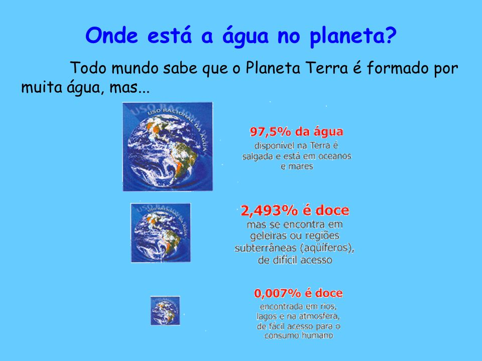 Onde está a água no planeta