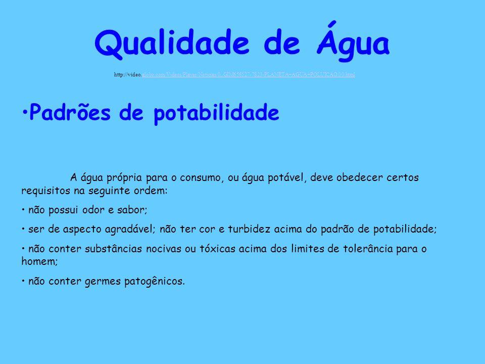 Qualidade de Água Padrões de potabilidade