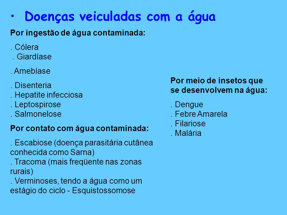 Doenças veiculadas com a água