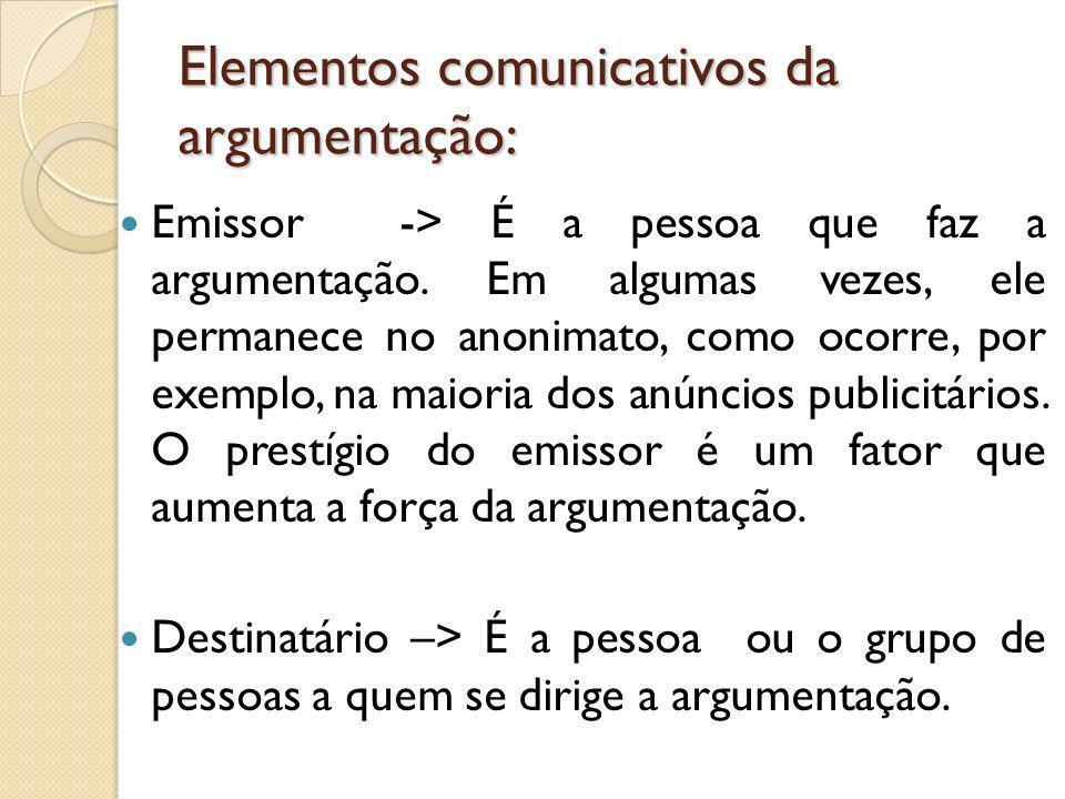 Elementos comunicativos da argumentação: