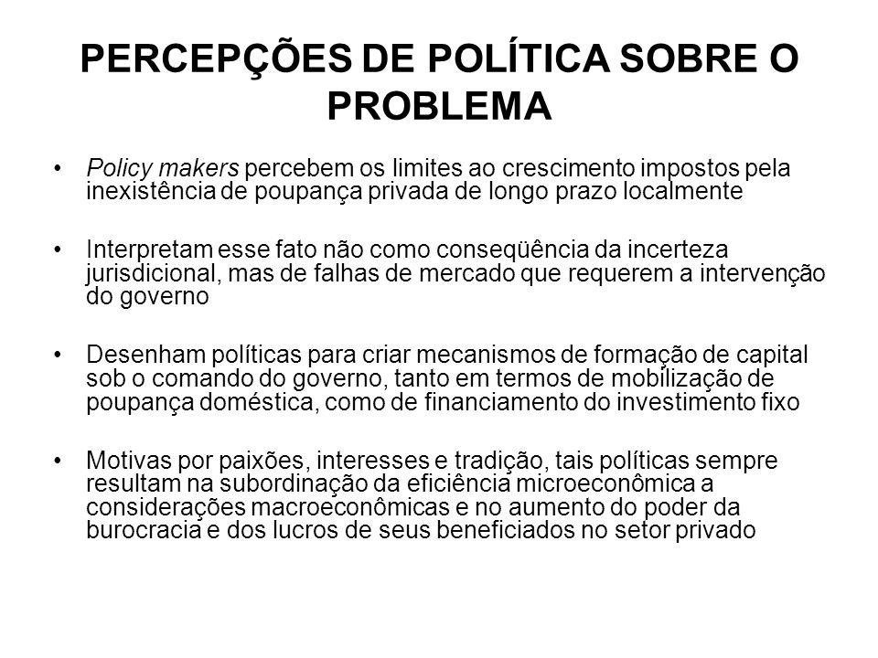 PERCEPÇÕES DE POLÍTICA SOBRE O PROBLEMA