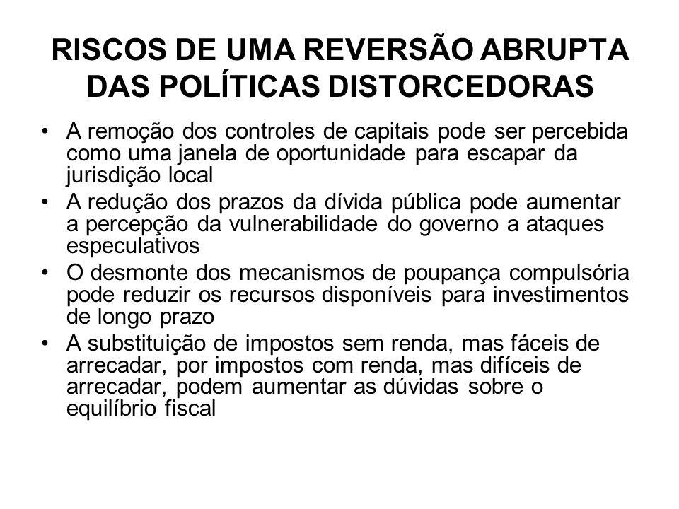 RISCOS DE UMA REVERSÃO ABRUPTA DAS POLÍTICAS DISTORCEDORAS