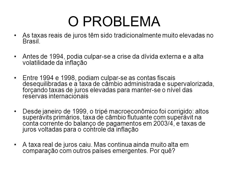 O PROBLEMAAs taxas reais de juros têm sido tradicionalmente muito elevadas no Brasil.