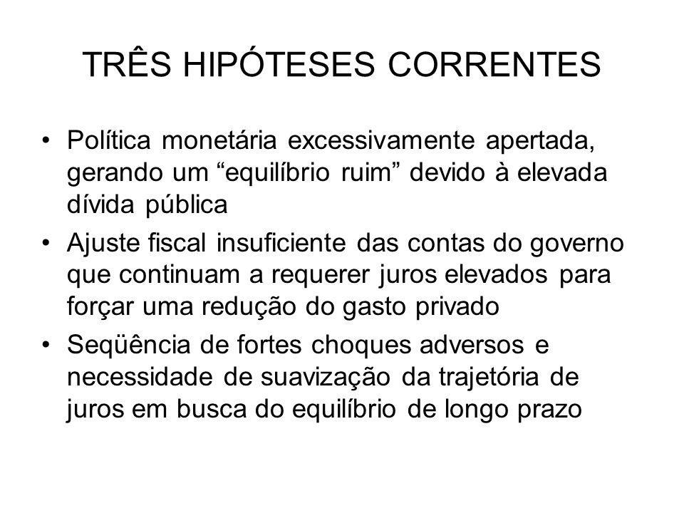 TRÊS HIPÓTESES CORRENTES