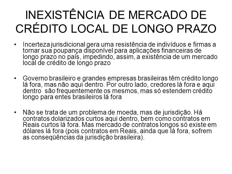 INEXISTÊNCIA DE MERCADO DE CRÉDITO LOCAL DE LONGO PRAZO