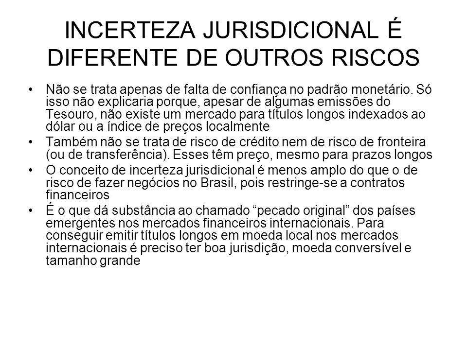 INCERTEZA JURISDICIONAL É DIFERENTE DE OUTROS RISCOS