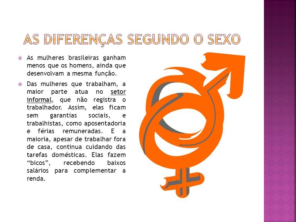 As diferenças segundo o sexo