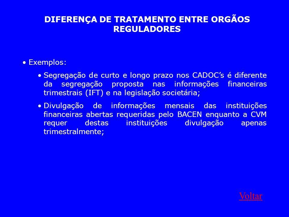 DIFERENÇA DE TRATAMENTO ENTRE ORGÃOS REGULADORES