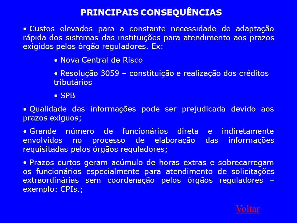 PRINCIPAIS CONSEQUÊNCIAS