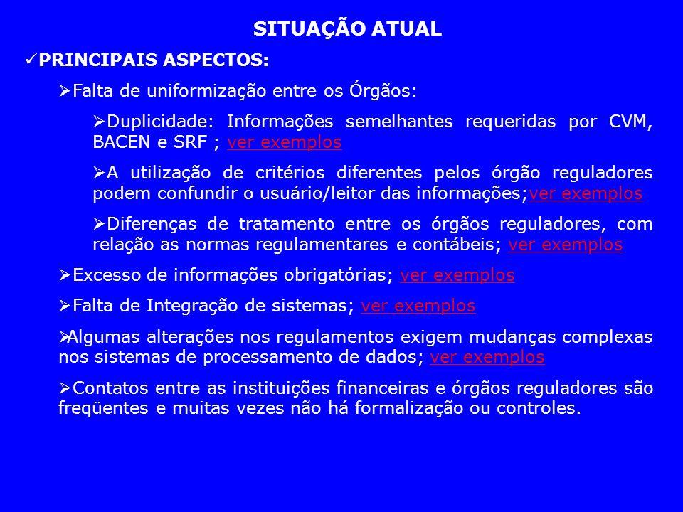 SITUAÇÃO ATUAL PRINCIPAIS ASPECTOS: