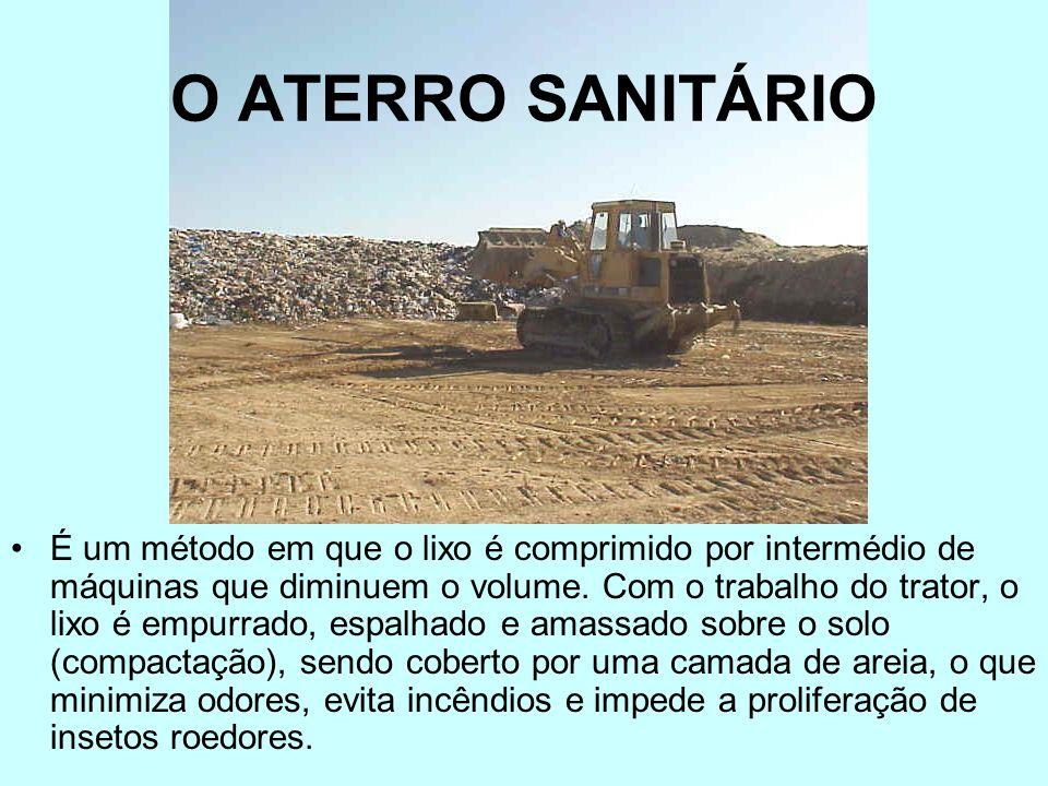 O ATERRO SANITÁRIO