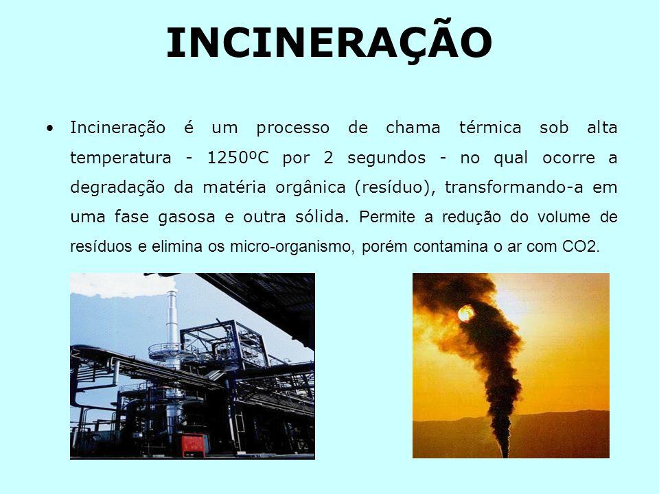 Incineração é um processo de chama térmica sob alta temperatura - 1250ºC por 2 segundos - no qual ocorre a degradação da matéria orgânica (resíduo), transformando-a em uma fase gasosa e outra sólida. Permite a redução do volume de resíduos e elimina os micro-organismo, porém contamina o ar com CO2.