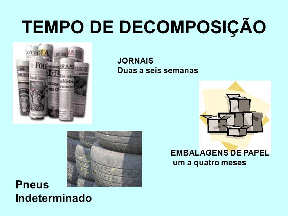 TEMPO DE DECOMPOSIÇÃO Pneus Indeterminado JORNAIS Duas a seis semanas