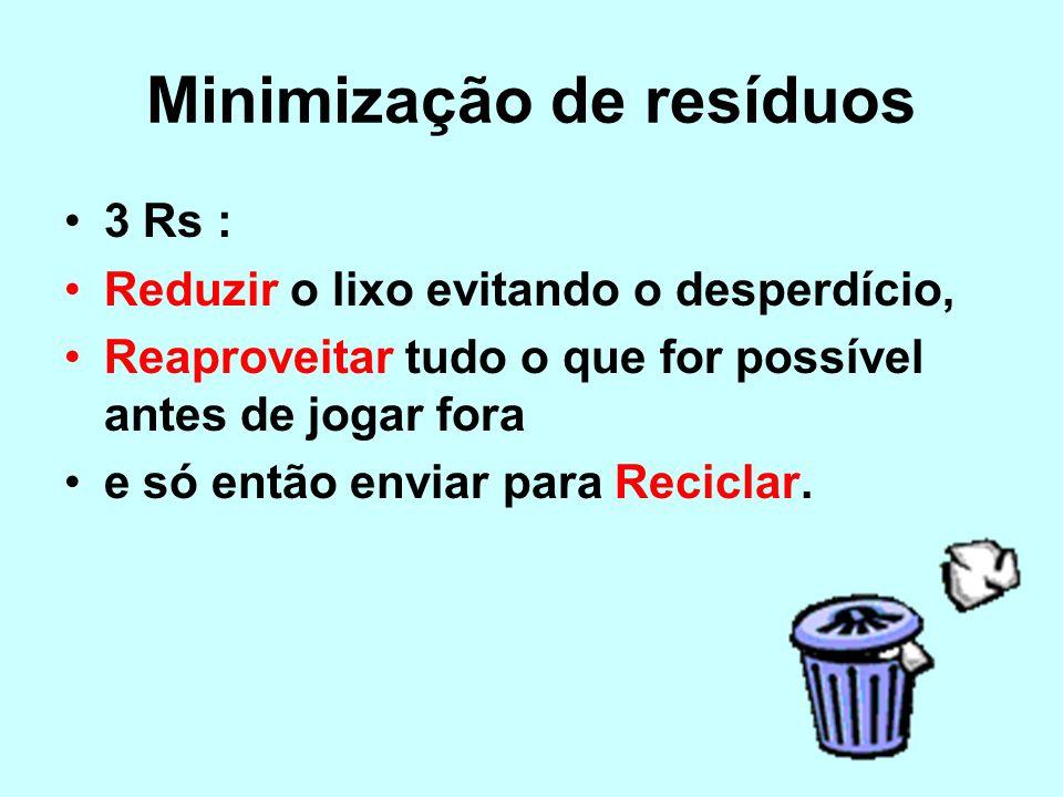 Minimização de resíduos