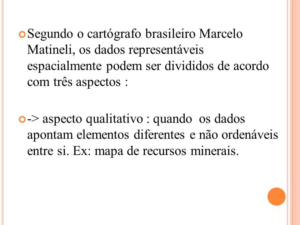Segundo o cartógrafo brasileiro Marcelo Matineli, os dados representáveis espacialmente podem ser divididos de acordo com três aspectos :