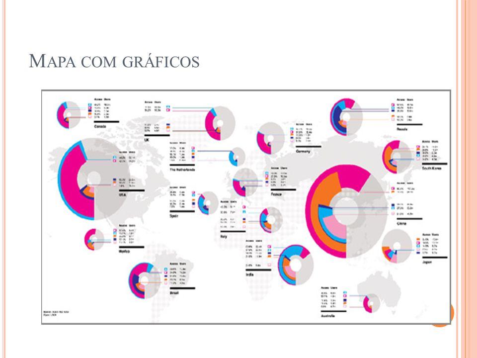 Mapa com gráficos