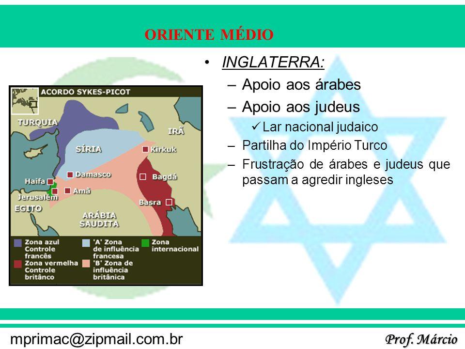 INGLATERRA: Apoio aos árabes Apoio aos judeus Lar nacional judaico