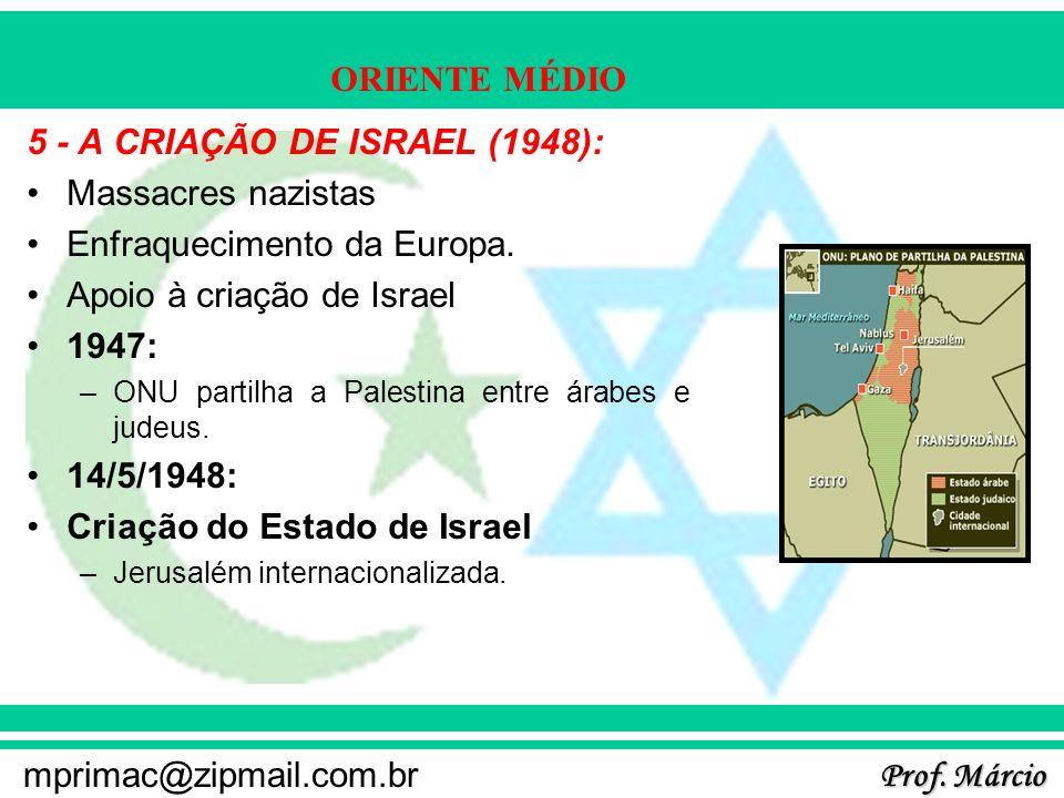 5 - A CRIAÇÃO DE ISRAEL (1948): Massacres nazistas