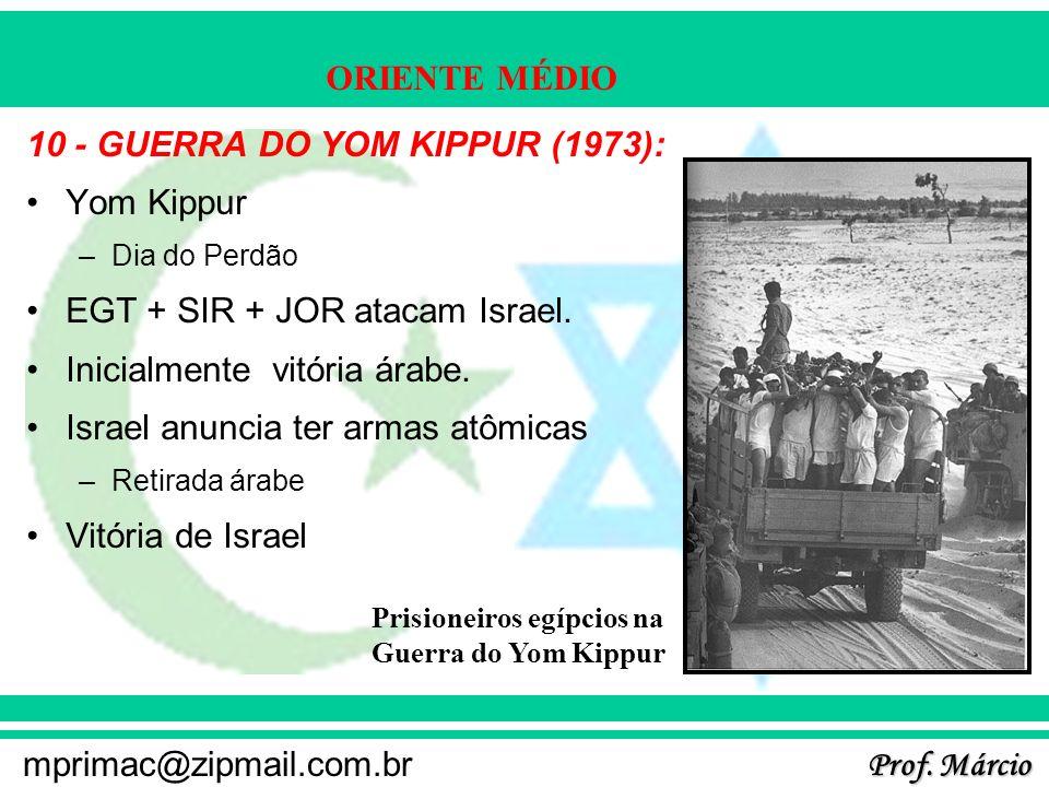 10 - GUERRA DO YOM KIPPUR (1973): Yom Kippur