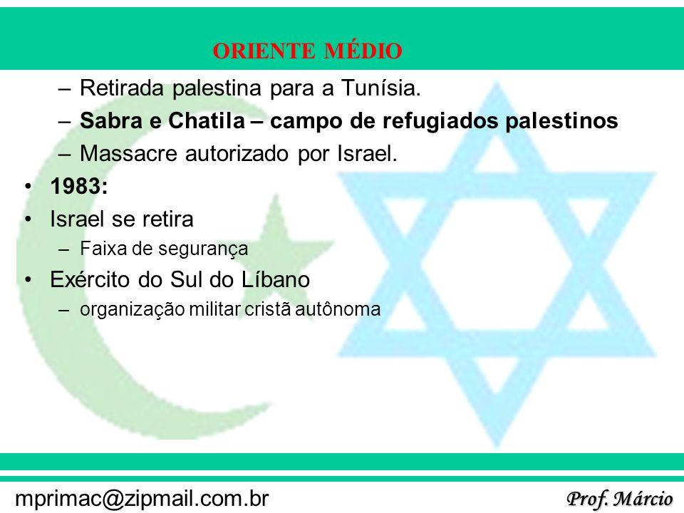 Retirada palestina para a Tunísia.