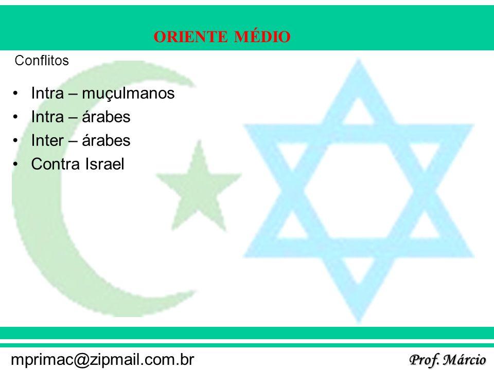 Intra – muçulmanos Intra – árabes Inter – árabes Contra Israel