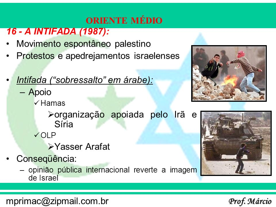Movimento espontâneo palestino Protestos e apedrejamentos israelenses