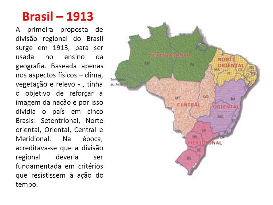 Brasil – 1913