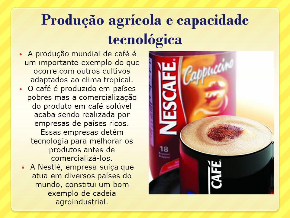 Produção agrícola e capacidade tecnológica