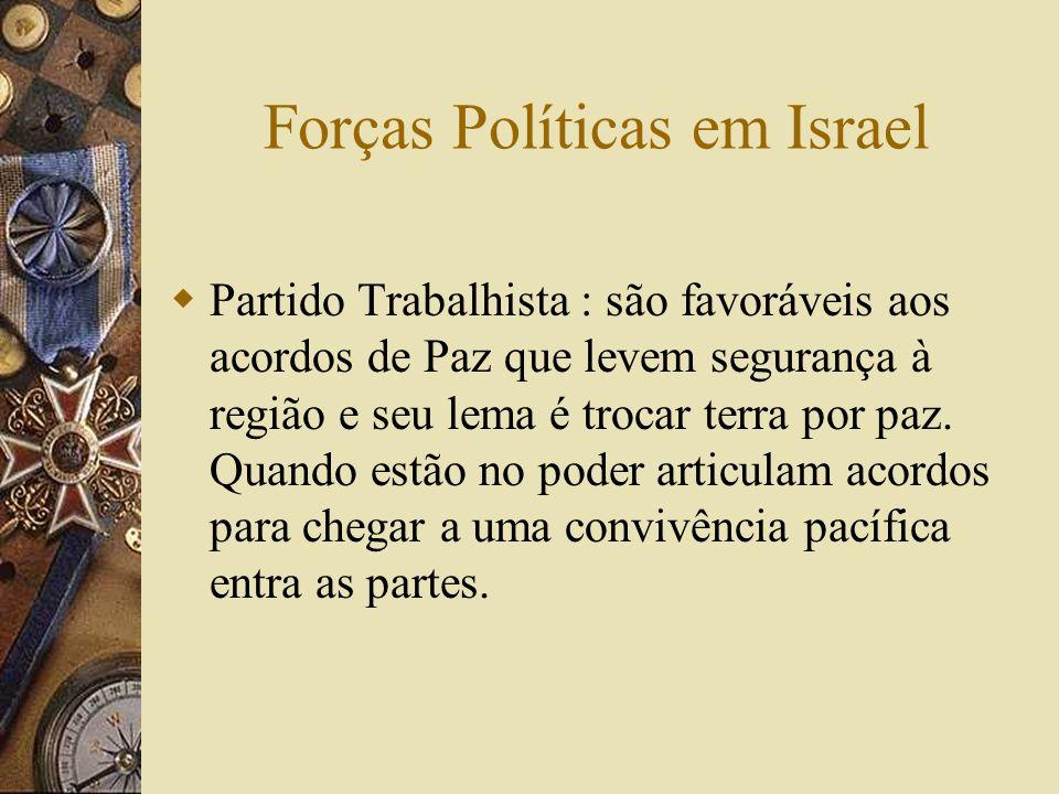 Forças Políticas em Israel