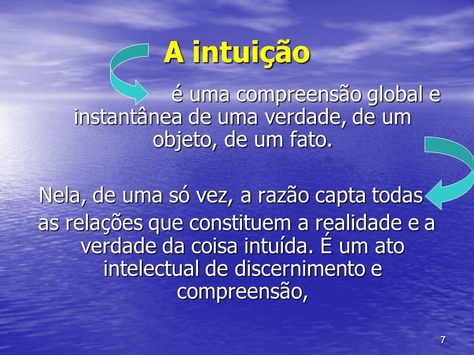A intuiçãoé uma compreensão global e instantânea de uma verdade, de um objeto, de um fato.