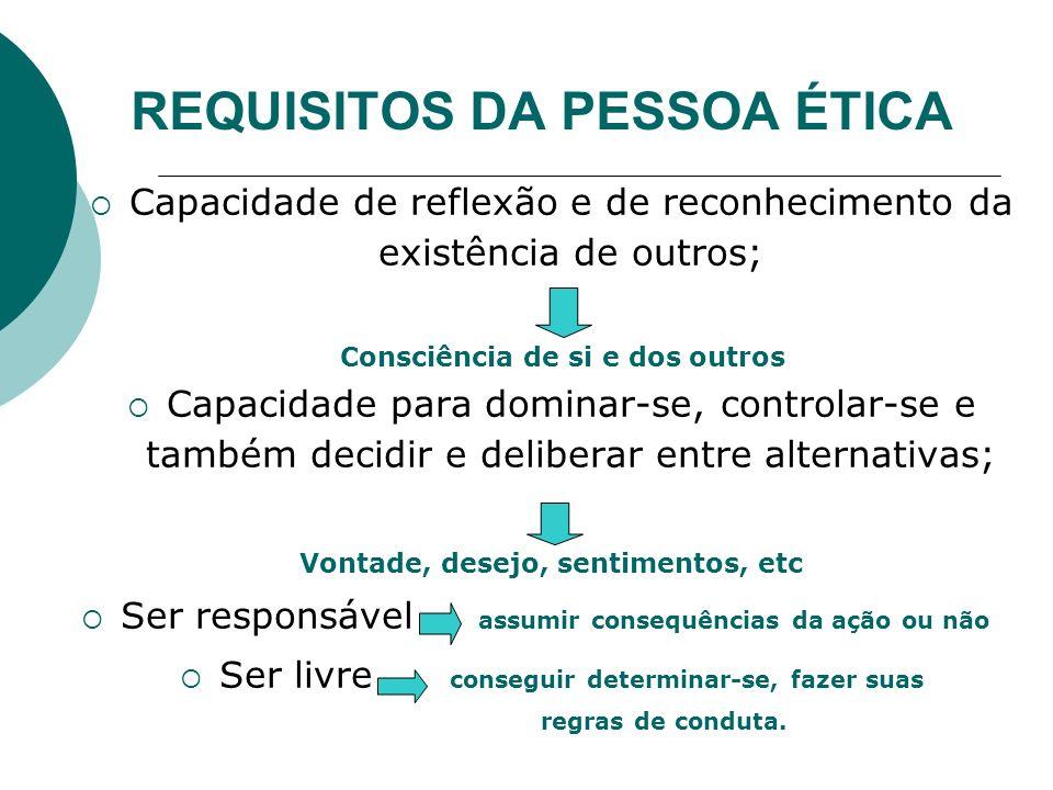 REQUISITOS DA PESSOA ÉTICA