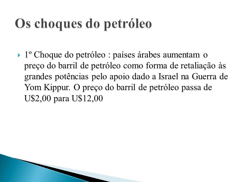 Os choques do petróleo