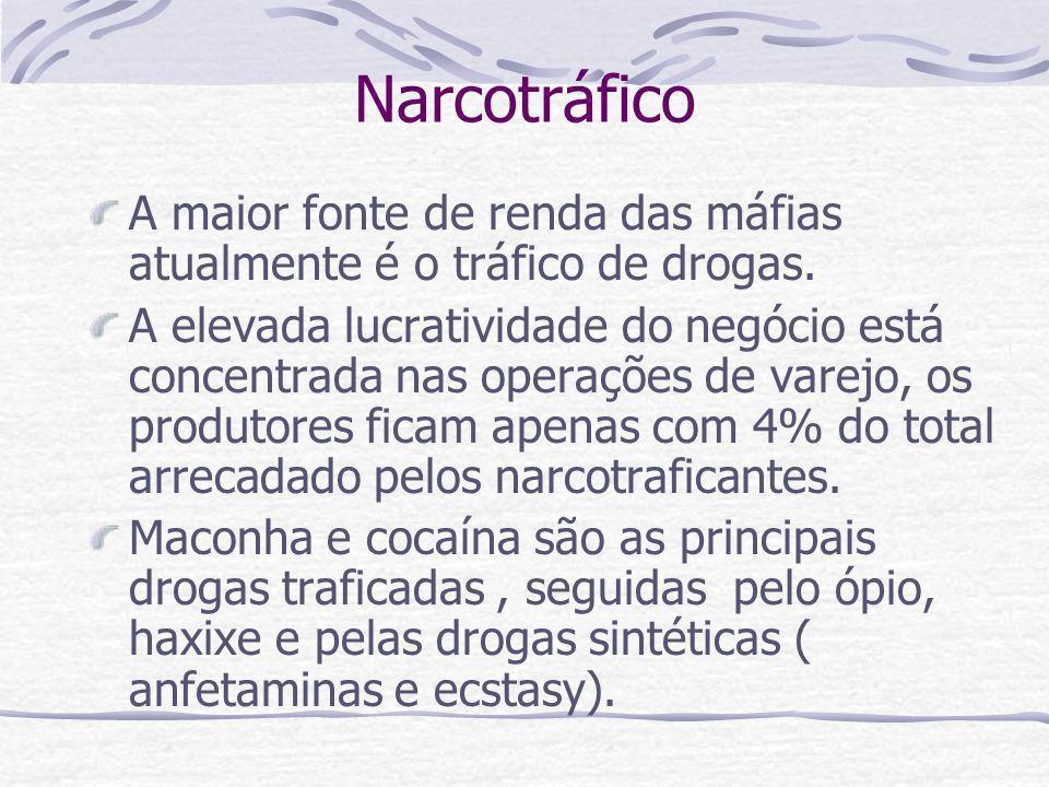 Narcotráfico A maior fonte de renda das máfias atualmente é o tráfico de drogas.