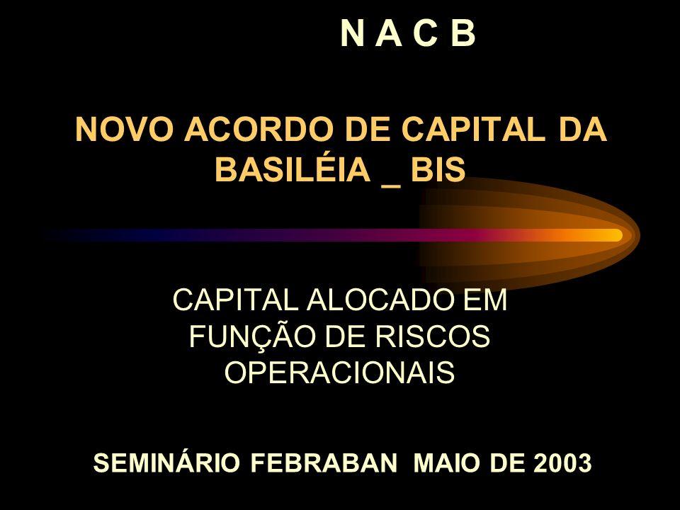 NOVO ACORDO DE CAPITAL DA BASILÉIA _ BIS