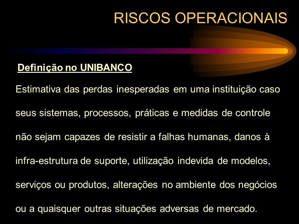 RISCOS OPERACIONAIS Definição no UNIBANCO