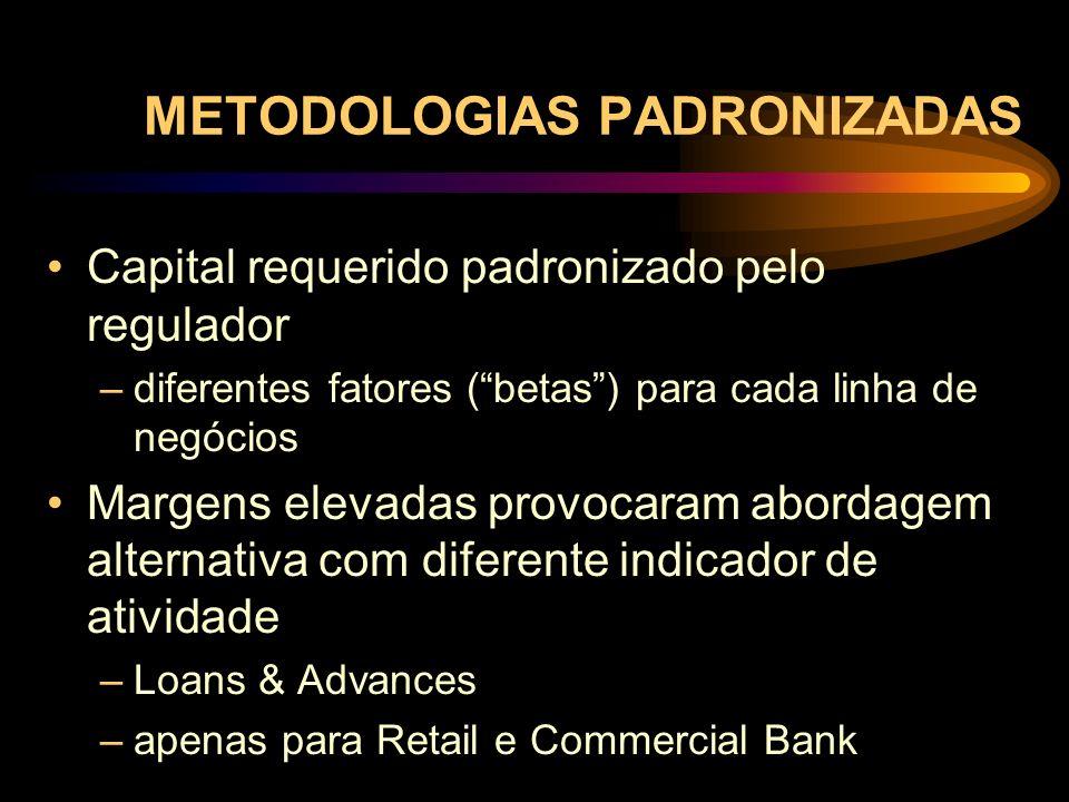 METODOLOGIAS PADRONIZADAS